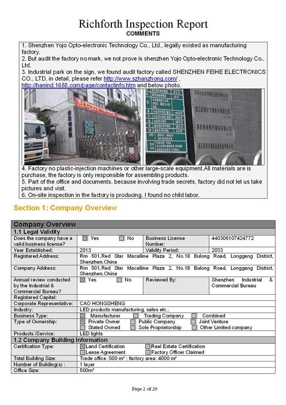 Factory Audit Report